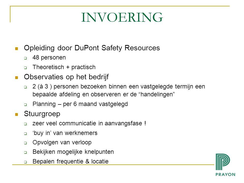 INVOERING Opleiding door DuPont Safety Resources  48 personen  Theoretisch + practisch Observaties op het bedrijf  2 (à 3 ) personen bezoeken binne