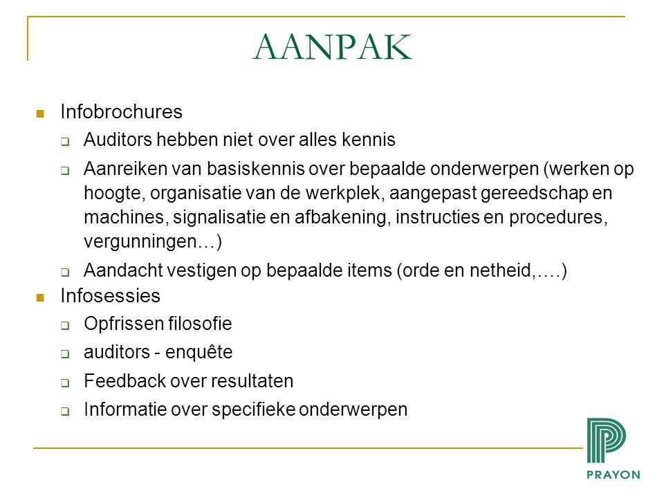 AANPAK Infobrochures  Auditors hebben niet over alles kennis  Aanreiken van basiskennis over bepaalde onderwerpen (werken op hoogte, organisatie van