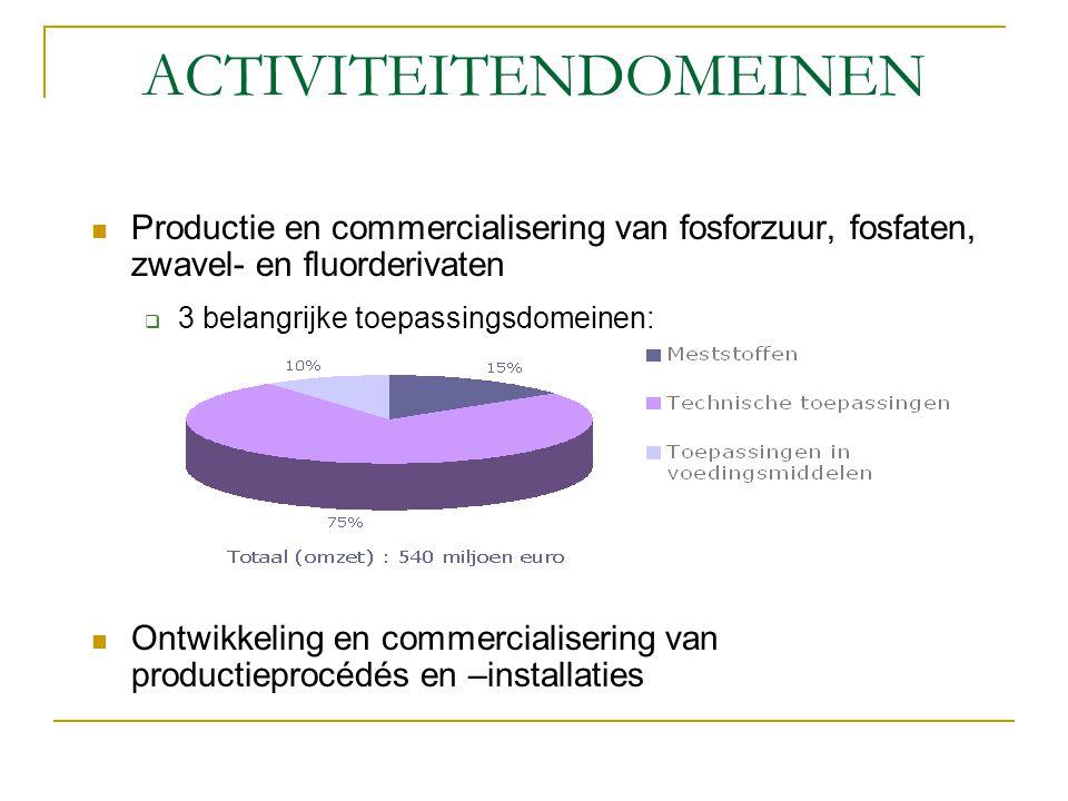 ACTIVITEITENDOMEINEN Productie en commercialisering van fosforzuur, fosfaten, zwavel- en fluorderivaten  3 belangrijke toepassingsdomeinen: Ontwikkel