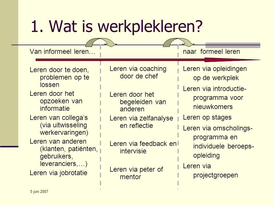 5 juni 2007 1. Wat is werkplekleren? Van informeel leren… Leren door te doen, problemen op te lossen Leren door het opzoeken van informatie Leren van