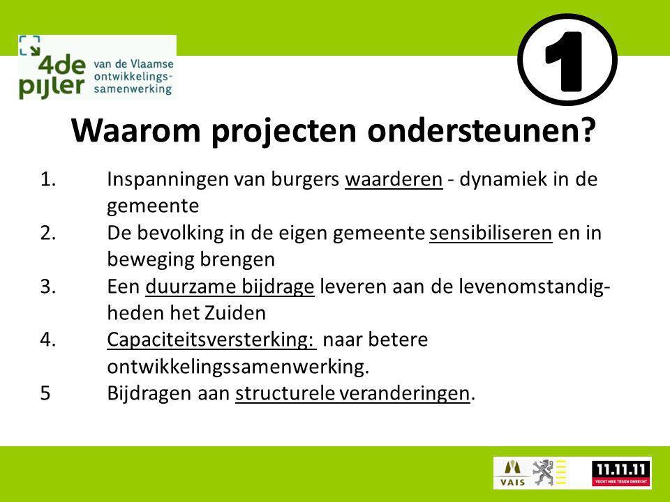 Waarom projecten ondersteunen. 1. Inspanningen van burgers waarderen - dynamiek in de gemeente 2.