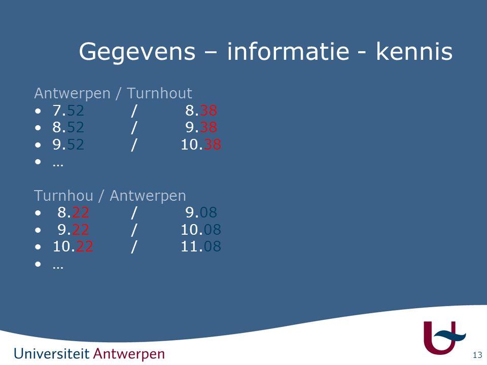 13 Gegevens – informatie - kennis Antwerpen / Turnhout 7.52/ 8.38 8.52/ 9.38 9.52/10.38 … Turnhou / Antwerpen 8.22/ 9.08 9.22/10.08 10.22/11.08 …