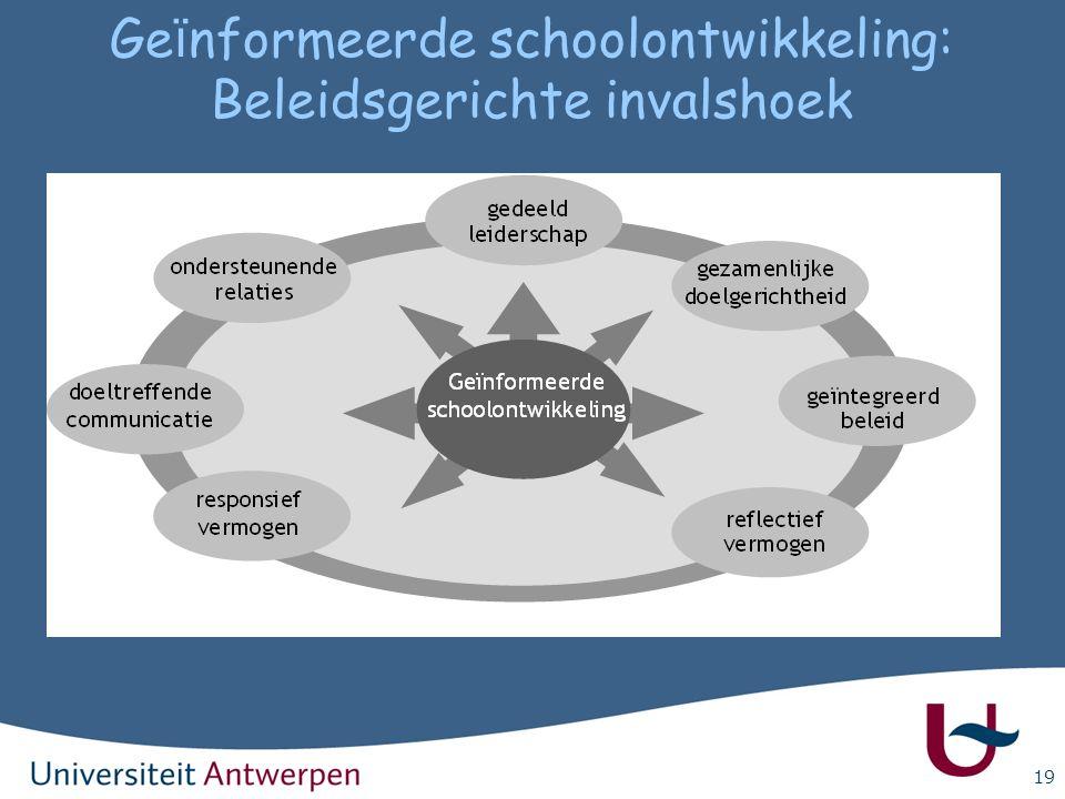 19 Ge ï nformeerde schoolontwikkeling: Beleidsgerichte invalshoek