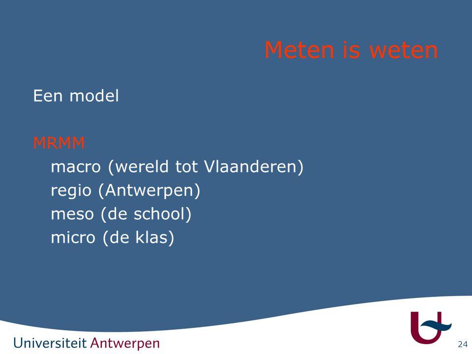 24 Meten is weten Een model MRMM macro (wereld tot Vlaanderen) regio (Antwerpen) meso (de school) micro (de klas)