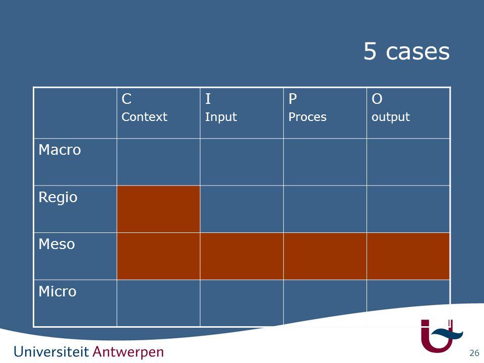 26 C Context I Input P Proces O output Macro Regio Meso Micro 5 cases
