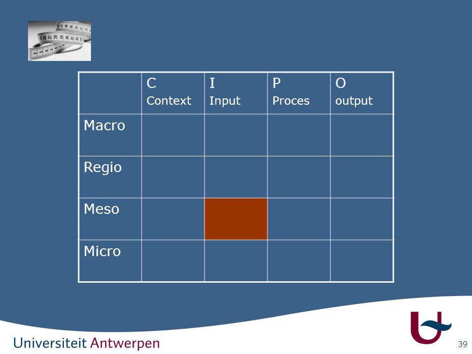 39 C Context I Input P Proces O output Macro Regio Meso Micro