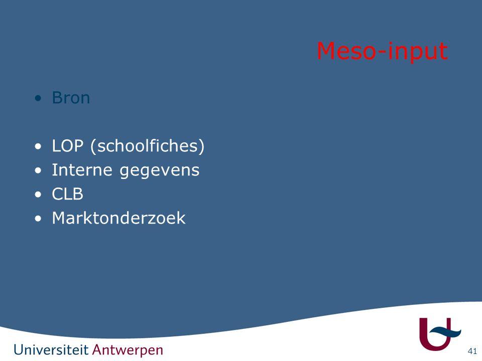 41 Meso-input Bron LOP (schoolfiches) Interne gegevens CLB Marktonderzoek
