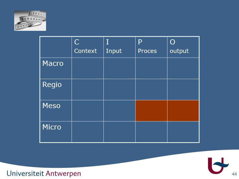 44 C Context I Input P Proces O output Macro Regio Meso Micro