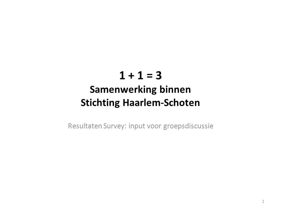 1 1 + 1 = 3 Samenwerking binnen Stichting Haarlem-Schoten Resultaten Survey: input voor groepsdiscussie