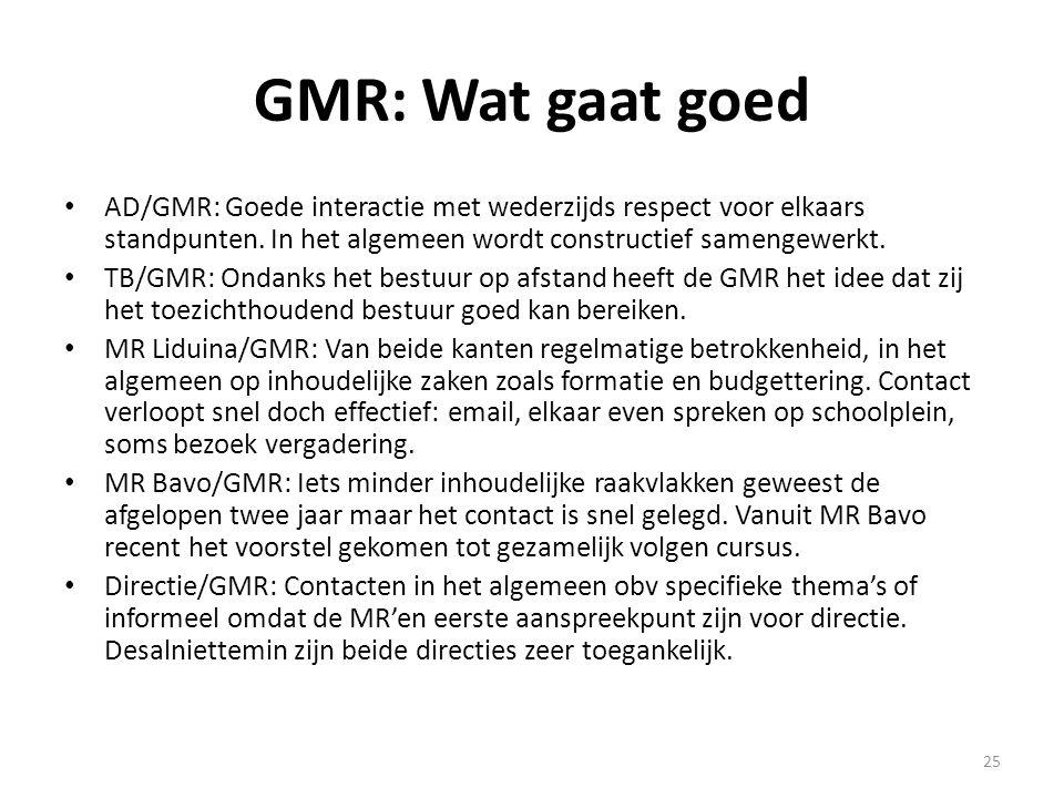 25 GMR: Wat gaat goed AD/GMR: Goede interactie met wederzijds respect voor elkaars standpunten. In het algemeen wordt constructief samengewerkt. TB/GM