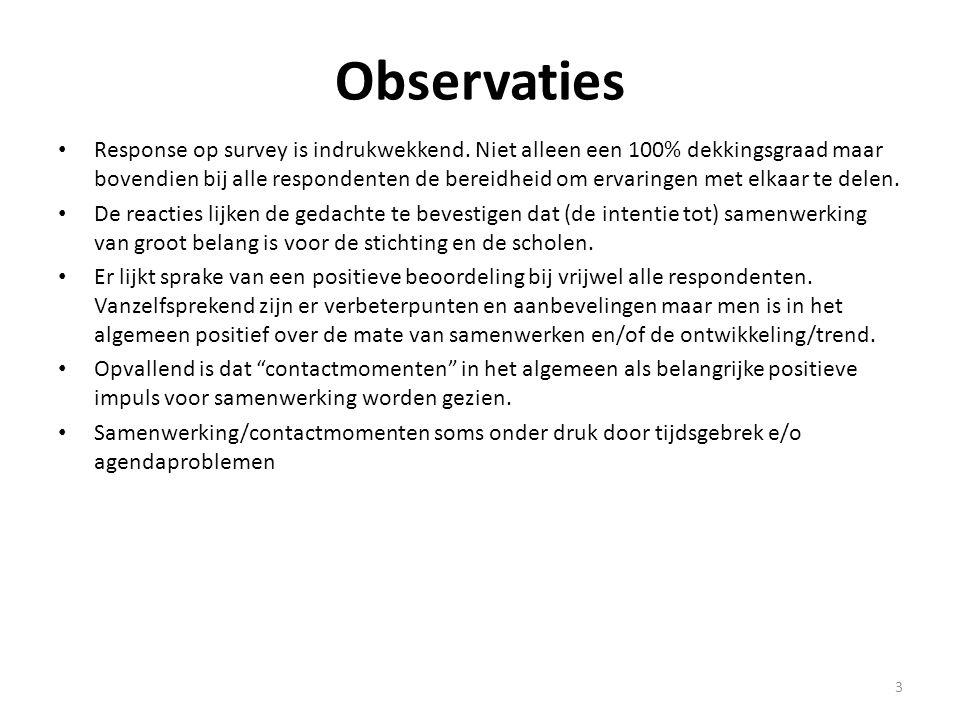 3 Observaties Response op survey is indrukwekkend. Niet alleen een 100% dekkingsgraad maar bovendien bij alle respondenten de bereidheid om ervaringen