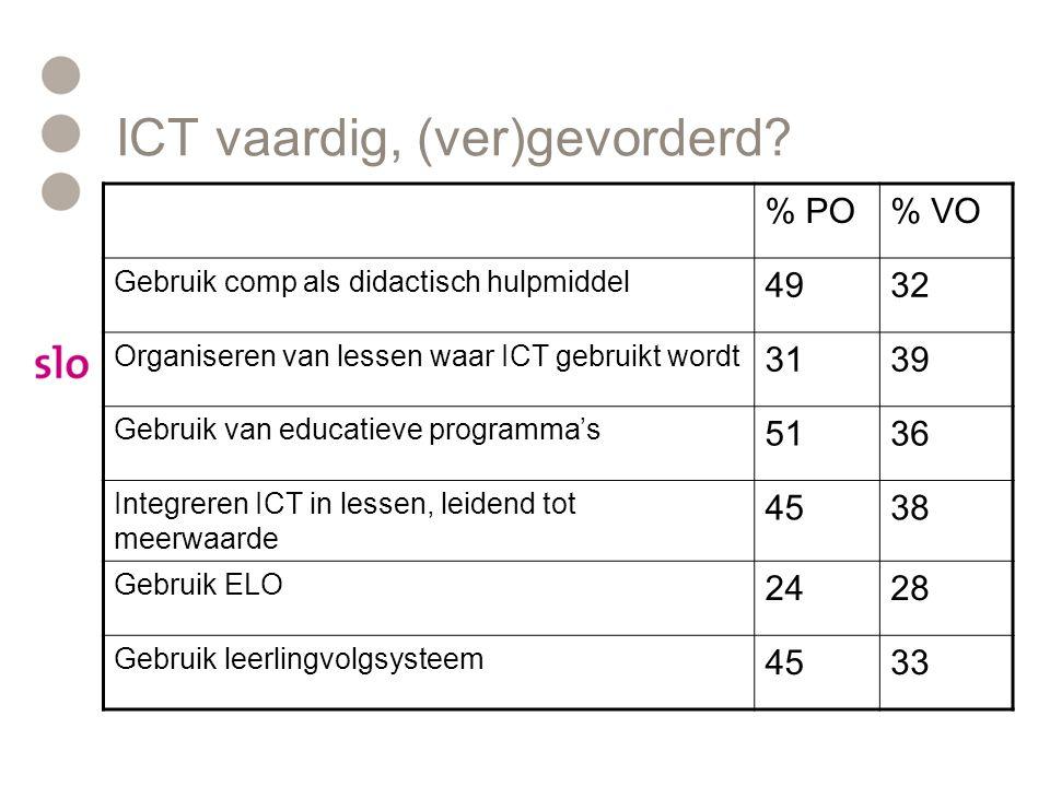 ICT vaardig, (ver)gevorderd? % PO% VO Gebruik comp als didactisch hulpmiddel 4932 Organiseren van lessen waar ICT gebruikt wordt 3139 Gebruik van educ