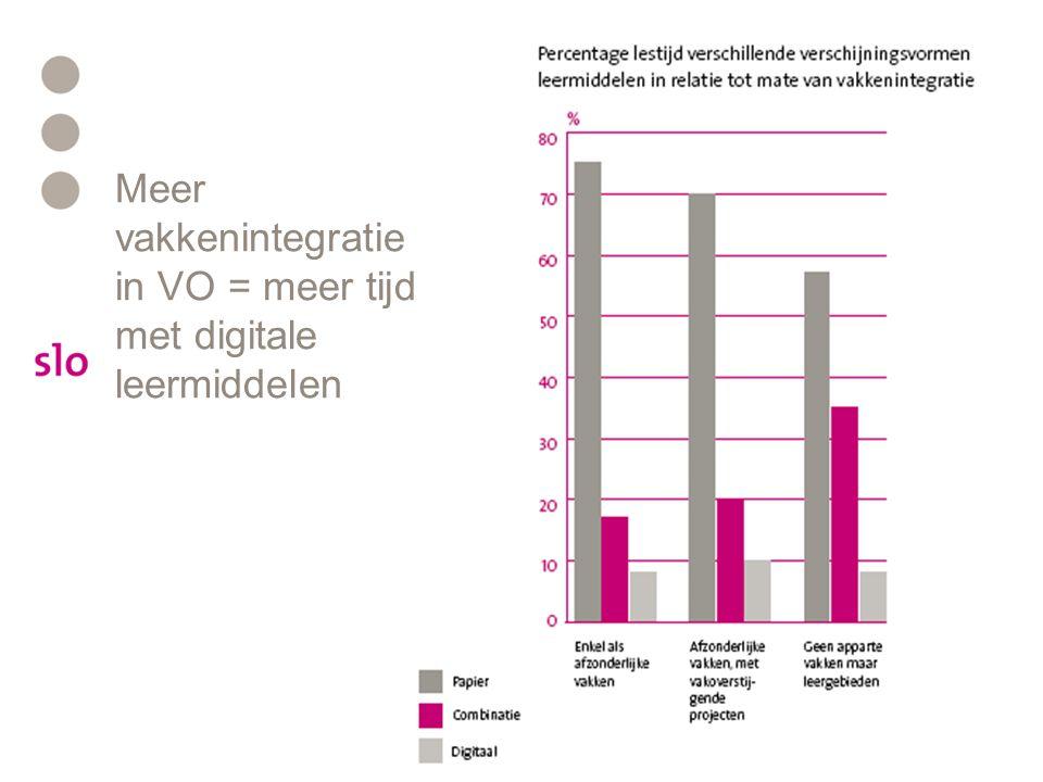 Meer vakkenintegratie in VO = meer tijd met digitale leermiddelen