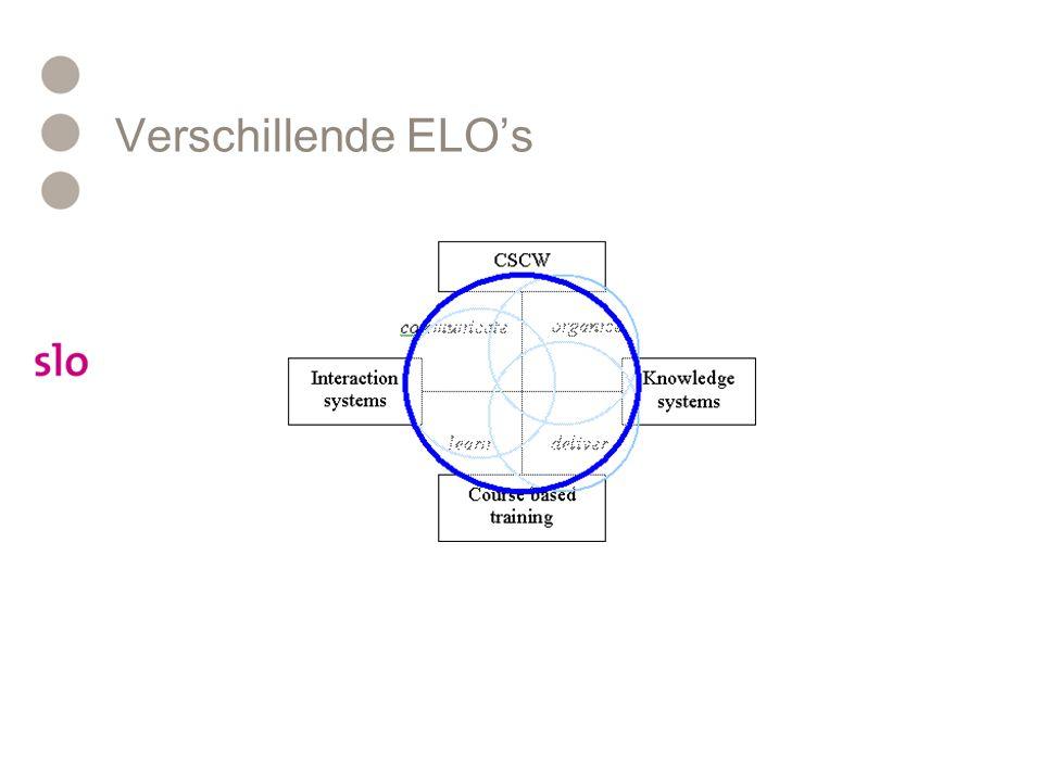 Verschillende ELO's