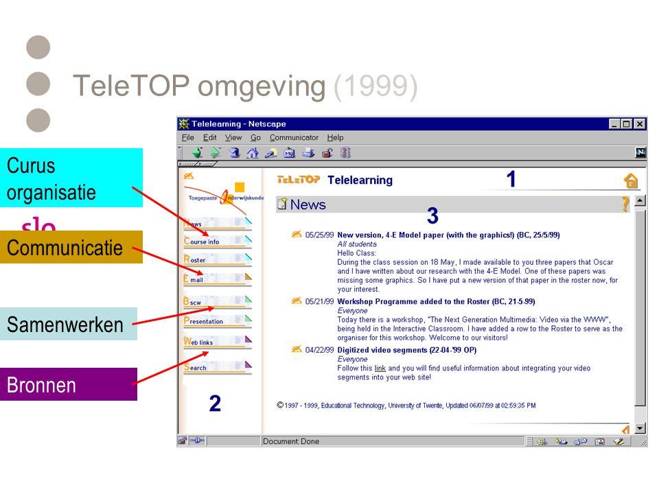 TeleTOP omgeving (1999) Curus organisatie Communicatie Samenwerken Bronnen