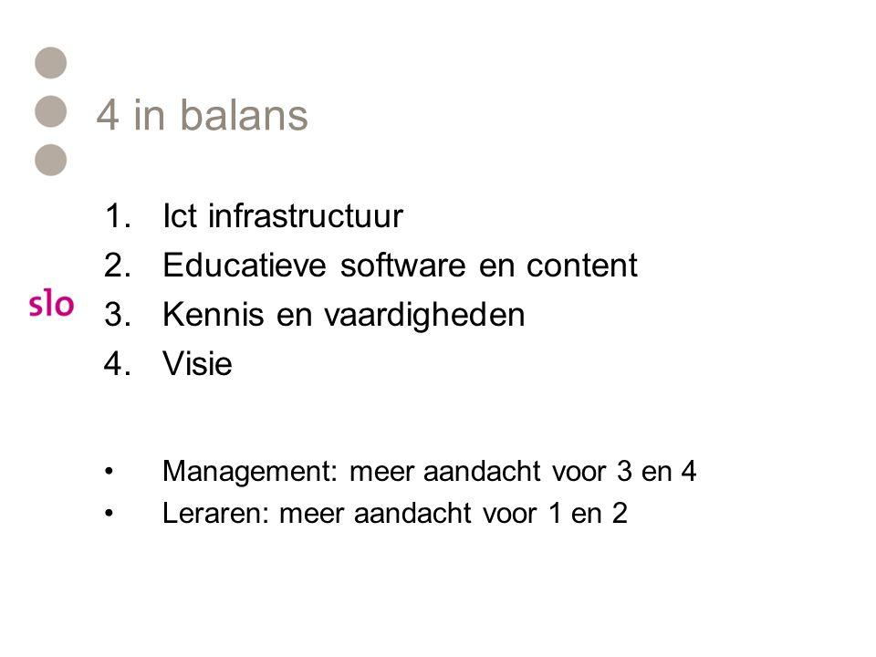 4 in balans 1.Ict infrastructuur 2.Educatieve software en content 3.Kennis en vaardigheden 4.Visie Management: meer aandacht voor 3 en 4 Leraren: meer aandacht voor 1 en 2