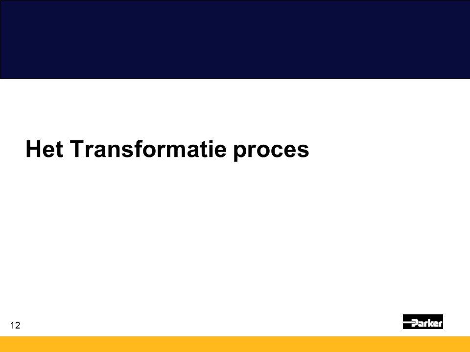 12 Het Transformatie proces