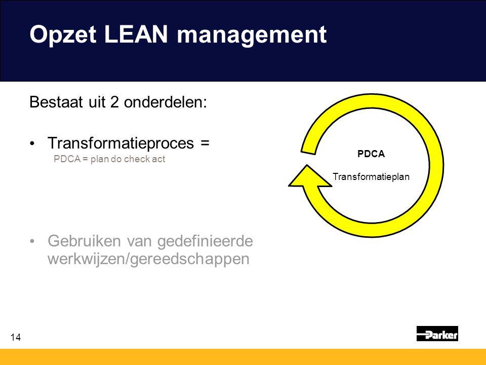 14 Opzet LEAN management Bestaat uit 2 onderdelen: Transformatieproces = PDCA = plan do check act Gebruiken van gedefinieerde werkwijzen/gereedschappe