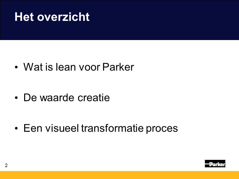2 Het overzicht Wat is lean voor Parker De waarde creatie Een visueel transformatie proces