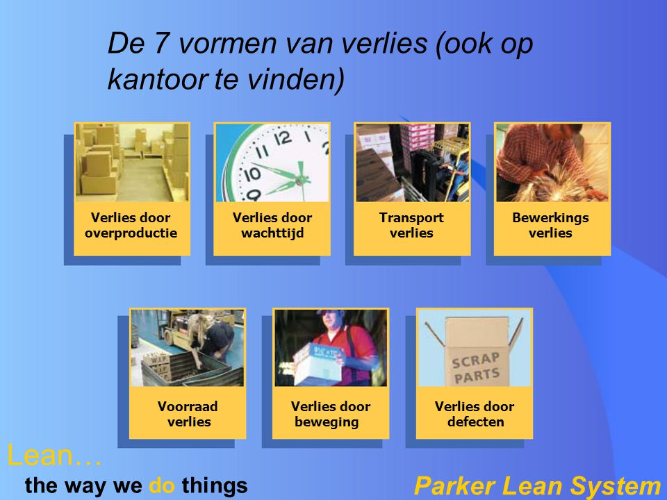 5 De 7 vormen van verlies (ook op kantoor te vinden) Voorraad verlies Verlies door beweging Verlies door defecten Verlies door overproductie Verlies door wachttijd Transport verlies Bewerkings verlies Lean… the way we do things Parker Lean System