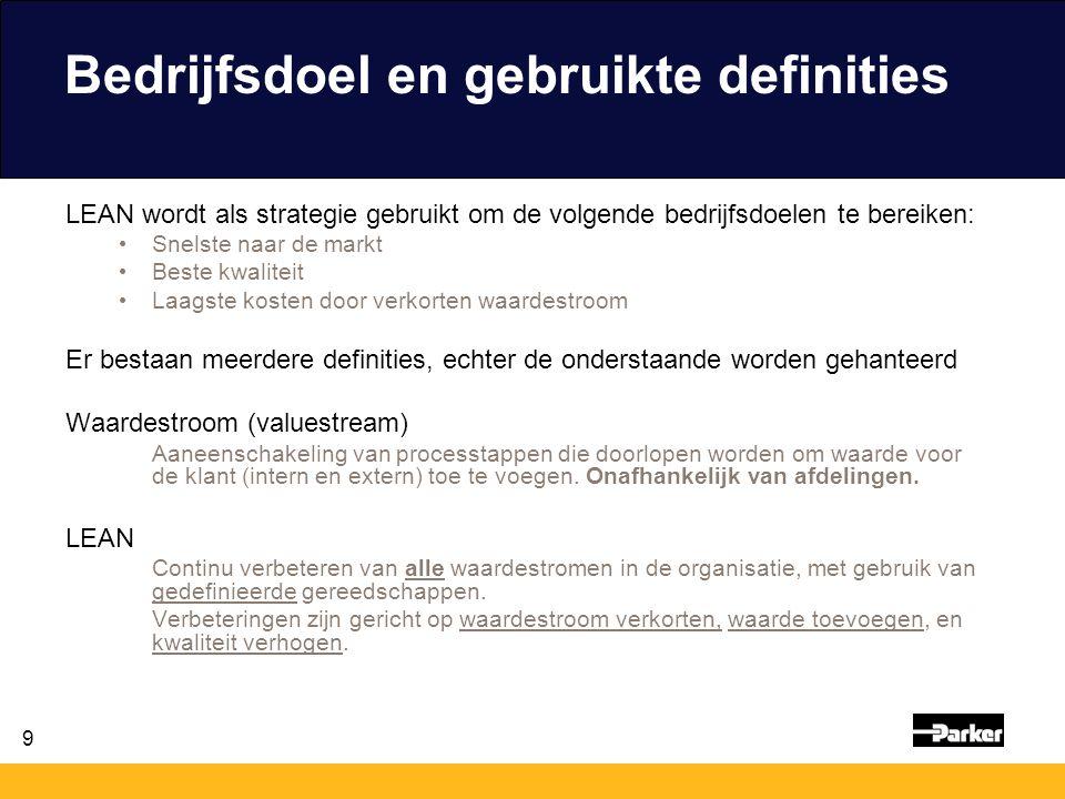 9 Bedrijfsdoel en gebruikte definities LEAN wordt als strategie gebruikt om de volgende bedrijfsdoelen te bereiken: Snelste naar de markt Beste kwalit
