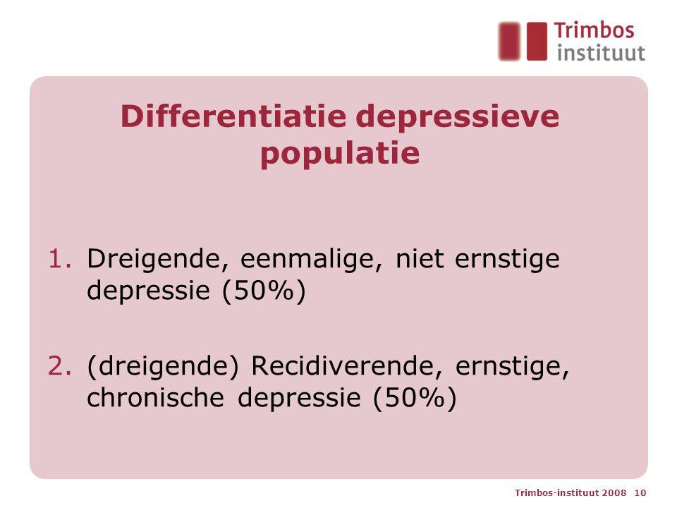 Trimbos-instituut 2008 10 Differentiatie depressieve populatie 1.Dreigende, eenmalige, niet ernstige depressie (50%) 2.(dreigende) Recidiverende, erns