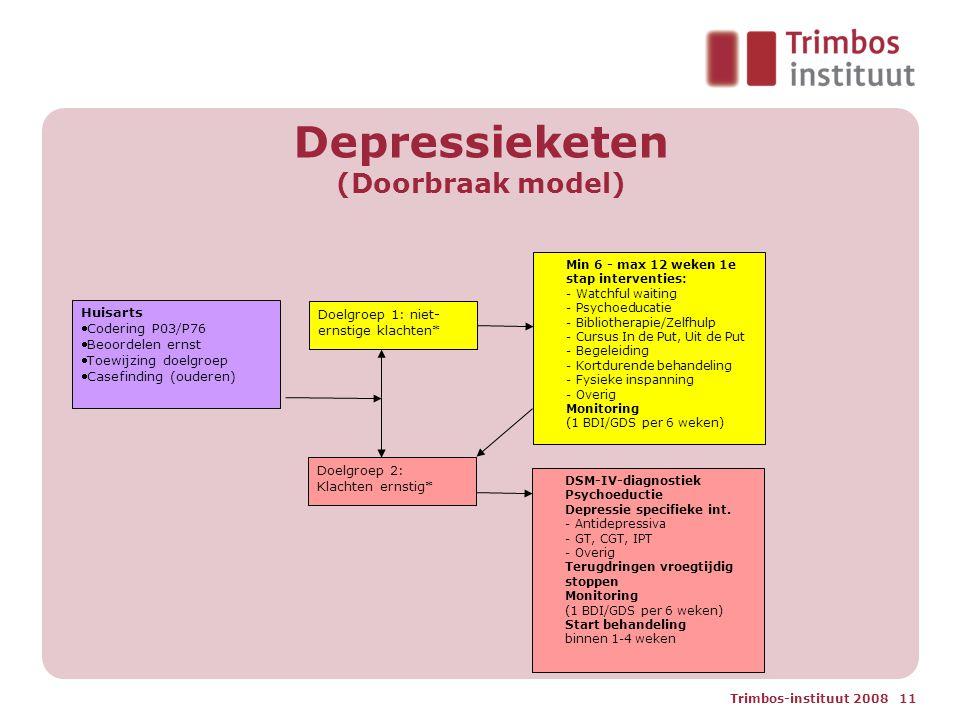 Trimbos-instituut 2008 11 Depressieketen (Doorbraak model) Huisarts Codering P03/P76 Beoordelen ernst Toewijzing doelgroep Casefinding (ouderen) D