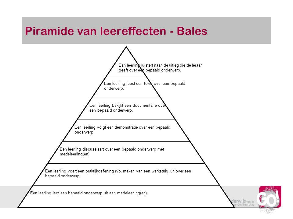 Piramide van leereffecten - Bales Een leerling luistert naar de uitleg die de leraar geeft over een bepaald onderwerp. Een leerling leest een tekst ov