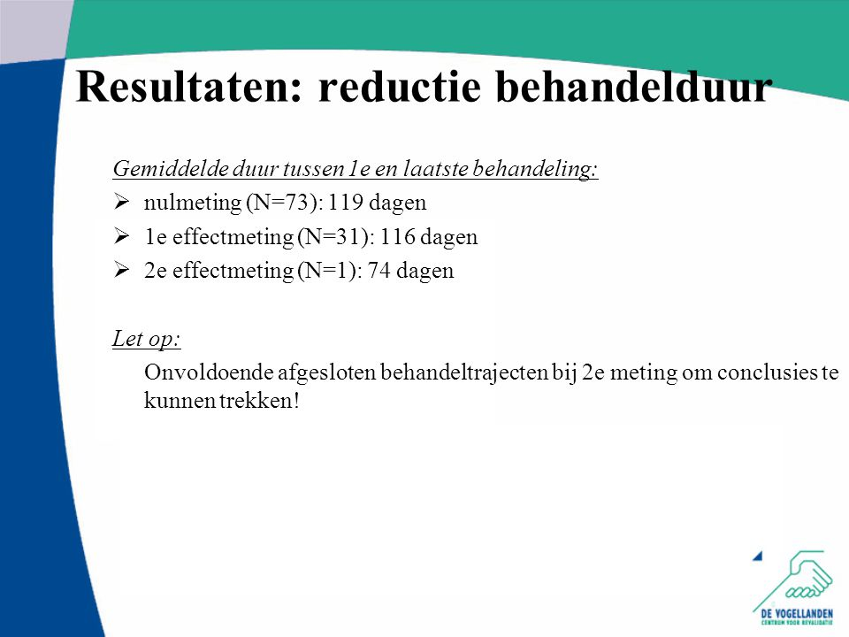 Resultaten: reductie behandelduur Gemiddelde duur tussen 1e en laatste behandeling:  nulmeting (N=73): 119 dagen  1e effectmeting (N=31): 116 dagen