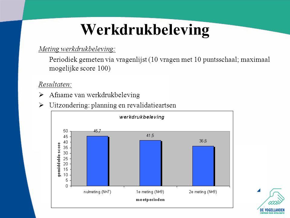 Werkdrukbeleving Meting werkdrukbeleving: Periodiek gemeten via vragenlijst (10 vragen met 10 puntsschaal; maximaal mogelijke score 100) Resultaten: 