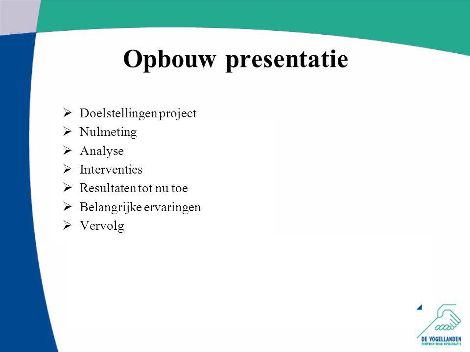Opbouw presentatie  Doelstellingen project  Nulmeting  Analyse  Interventies  Resultaten tot nu toe  Belangrijke ervaringen  Vervolg