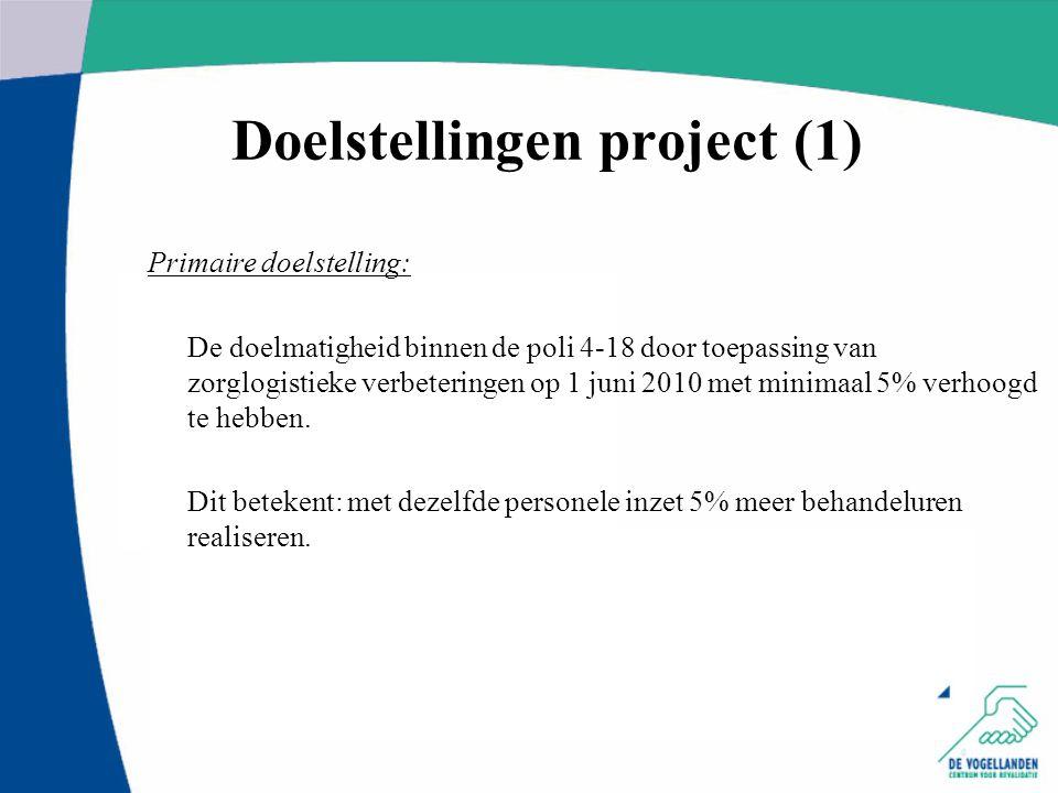 Doelstellingen project (1) Primaire doelstelling: De doelmatigheid binnen de poli 4-18 door toepassing van zorglogistieke verbeteringen op 1 juni 2010