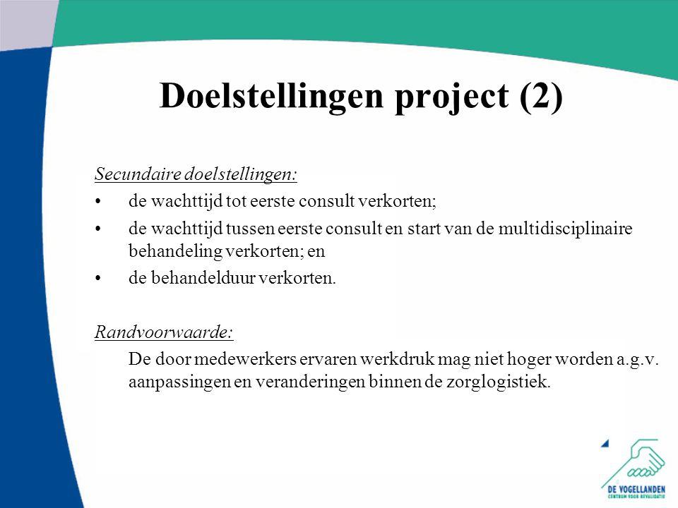 Doelstellingen project (2) Secundaire doelstellingen: de wachttijd tot eerste consult verkorten; de wachttijd tussen eerste consult en start van de mu