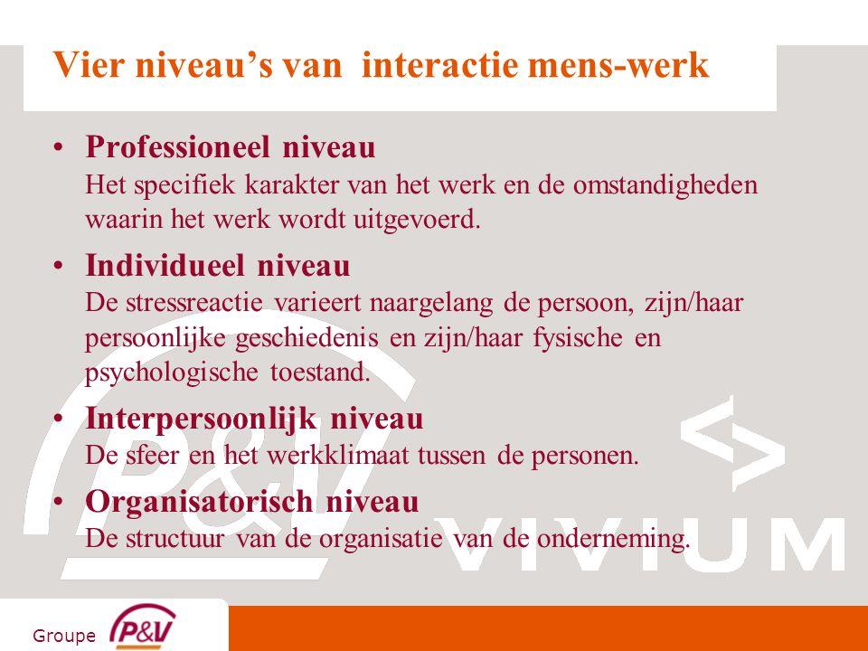 Groupe Vier niveau's van interactie mens-werk Professioneel niveau Het specifiek karakter van het werk en de omstandigheden waarin het werk wordt uitg