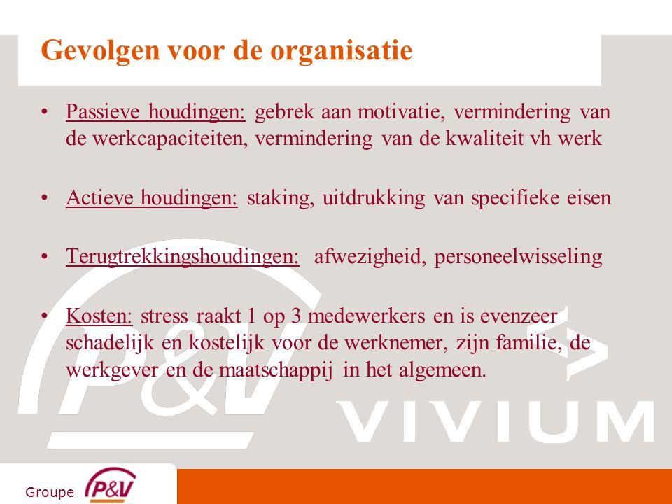 Groupe Gevolgen voor de organisatie Passieve houdingen: gebrek aan motivatie, vermindering van de werkcapaciteiten, vermindering van de kwaliteit vh w