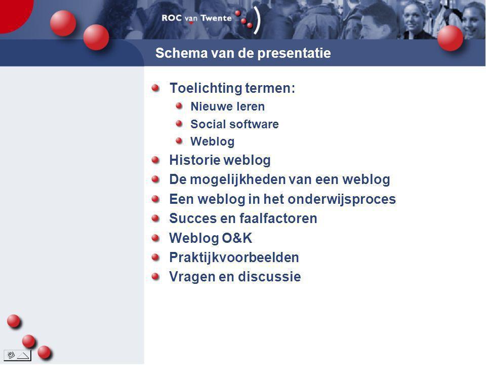 Schema van de presentatie Toelichting termen: Nieuwe leren Social software Weblog Historie weblog De mogelijkheden van een weblog Een weblog in het on