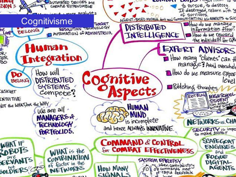 .. naar cognitief leren Cognitivisme