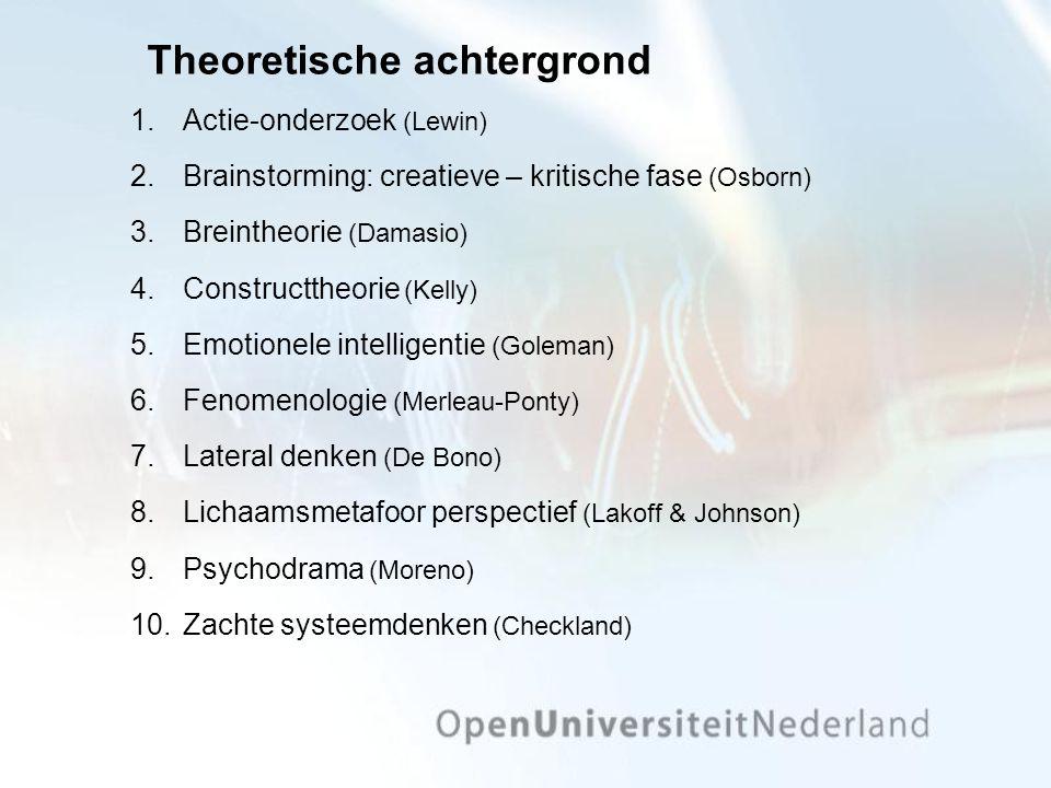 Theoretische achtergrond 1.Actie-onderzoek (Lewin) 2.Brainstorming: creatieve – kritische fase (Osborn) 3.Breintheorie (Damasio) 4.Constructtheorie (Kelly) 5.Emotionele intelligentie (Goleman) 6.Fenomenologie (Merleau-Ponty) 7.Lateral denken (De Bono) 8.Lichaamsmetafoor perspectief (Lakoff & Johnson) 9.Psychodrama (Moreno) 10.Zachte systeemdenken (Checkland)
