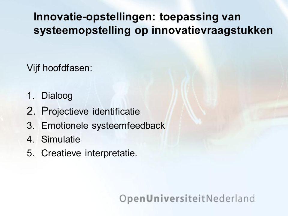 Innovatie-opstellingen: toepassing van systeemopstelling op innovatievraagstukken Vijf hoofdfasen: 1.Dialoog 2.P rojectieve identificatie 3.Emotionele systeemfeedback 4.Simulatie 5.Creatieve interpretatie.