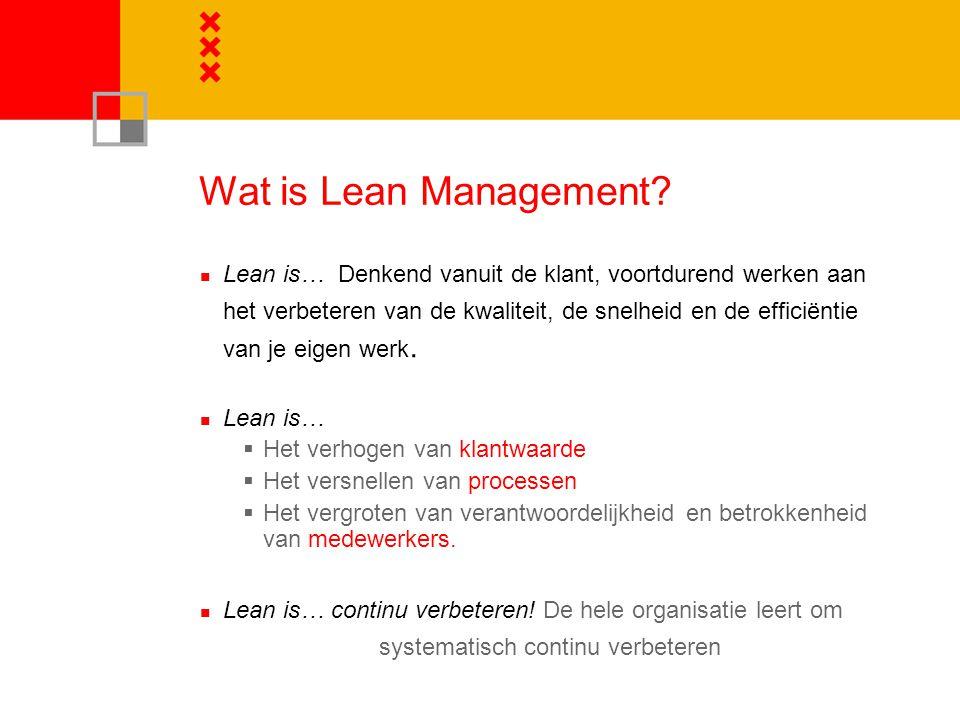 Wat is Lean Management.
