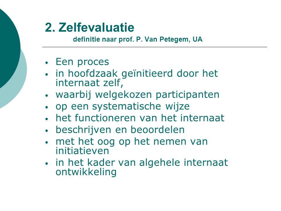 2. Zelfevaluatie definitie naar prof. P.
