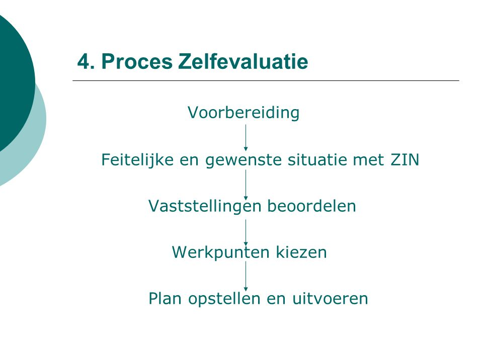4. Proces Zelfevaluatie Voorbereiding Feitelijke en gewenste situatie met ZIN Vaststellingen beoordelen Werkpunten kiezen Plan opstellen en uitvoeren