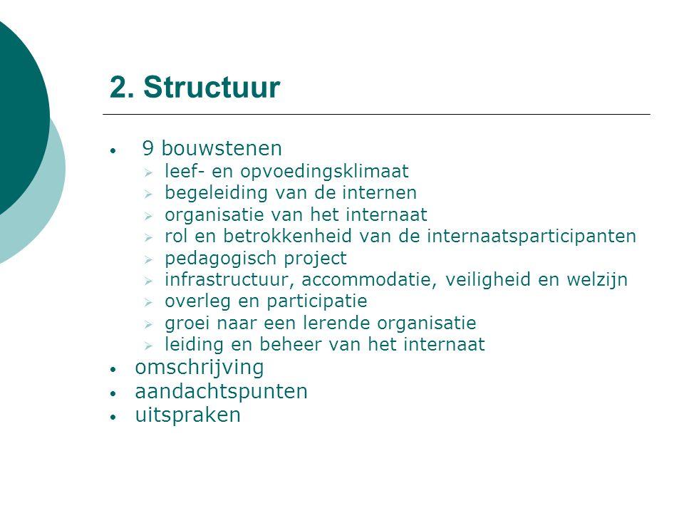 2. Structuur 9 bouwstenen  leef- en opvoedingsklimaat  begeleiding van de internen  organisatie van het internaat  rol en betrokkenheid van de int