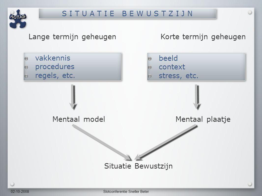 02-10-2008Slotconferentie Sneller Beter Lange termijn geheugen Korte termijn geheugen vakkennis procedures regels, etc.