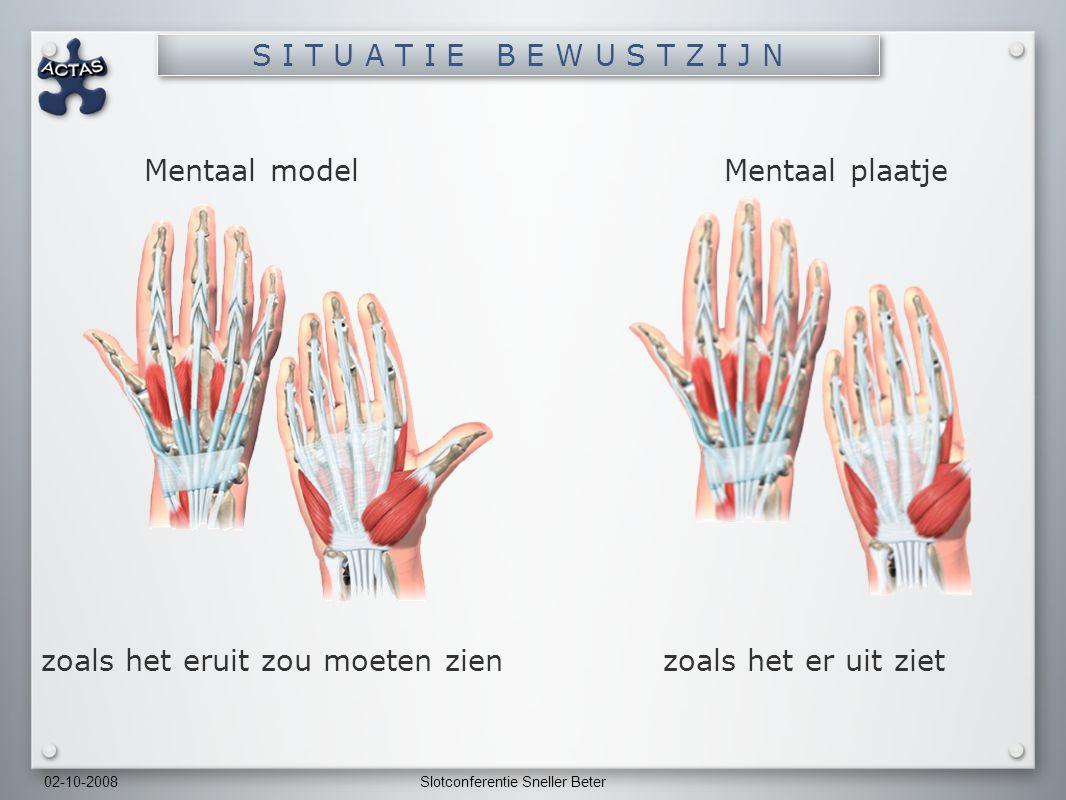 02-10-2008Slotconferentie Sneller Beter Mentaal plaatje zoals het er uit ziet Mentaal model zoals het eruit zou moeten zien S I T U A T I E B E W U S T Z I J N