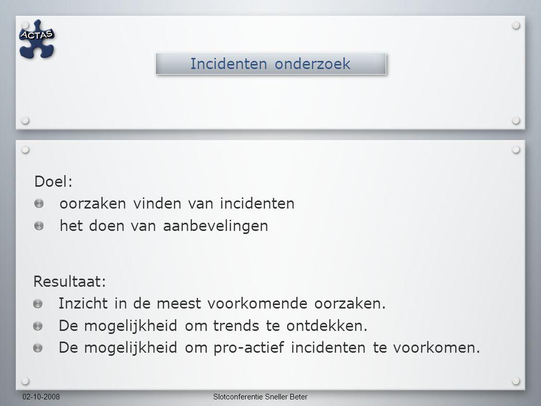 02-10-2008Slotconferentie Sneller Beter Incidenten onderzoek Doel: oorzaken vinden van incidenten het doen van aanbevelingen Resultaat: Inzicht in de meest voorkomende oorzaken.