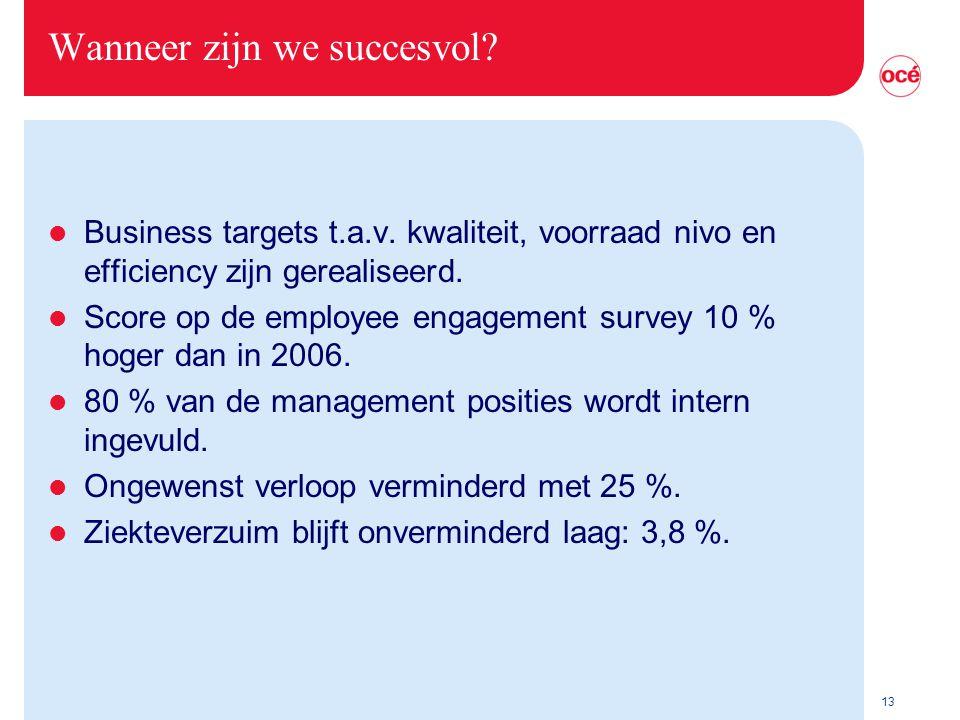 13 Wanneer zijn we succesvol? l Business targets t.a.v. kwaliteit, voorraad nivo en efficiency zijn gerealiseerd. l Score op de employee engagement su
