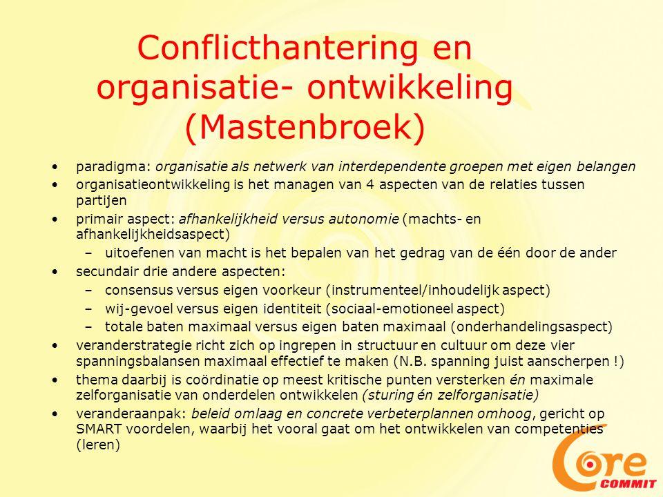 Conflicthantering en organisatie- ontwikkeling (Mastenbroek) paradigma: organisatie als netwerk van interdependente groepen met eigen belangen organis