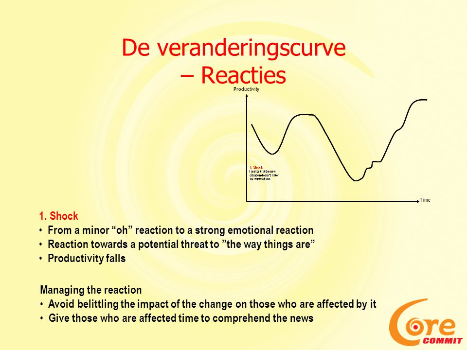 "De veranderingscurve – Reacties 1. Shock From a minor ""oh"" reaction to a strong emotional reaction Reaction towards a potential threat to ""the way thi"