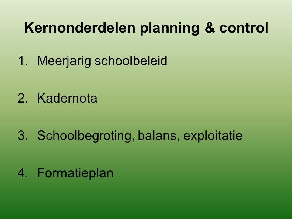 Kernonderdelen planning & control 1.Meerjarig schoolbeleid 2.Kadernota 3.Schoolbegroting, balans, exploitatie 4.Formatieplan
